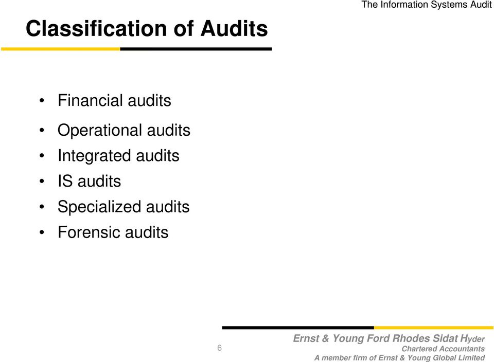 audits Integrated audits IS