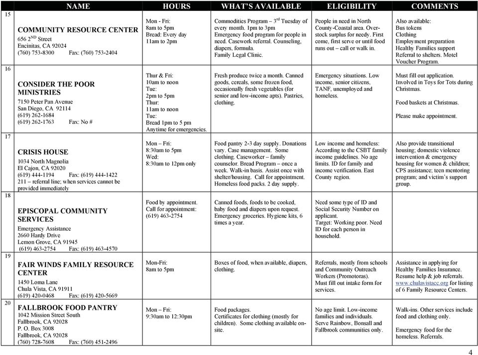 FOOD ASSISTANCE DIRECTORY March 2007 County of San Diego - PDF