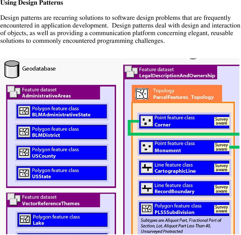 Design patterns deal with design and interaction of objects, as well as providing a