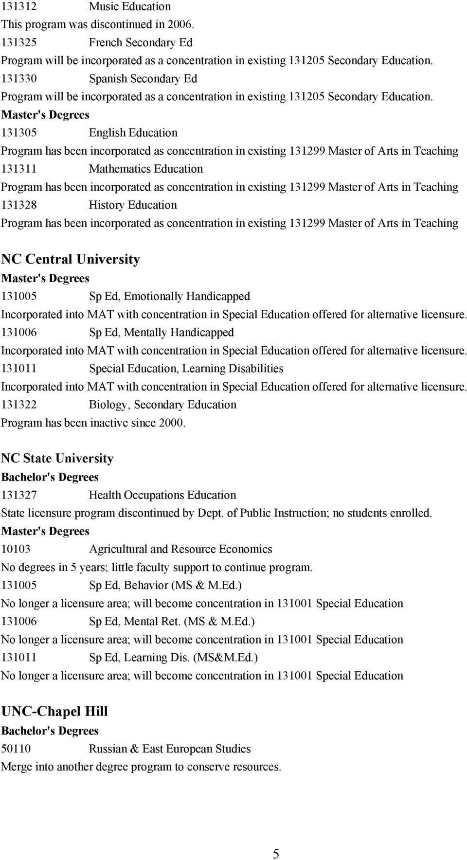 131305 English Education Program has been incorporated as concentration in existing 131299 Master of Arts in Teaching 131311 Mathematics Education Program has been incorporated as concentration in