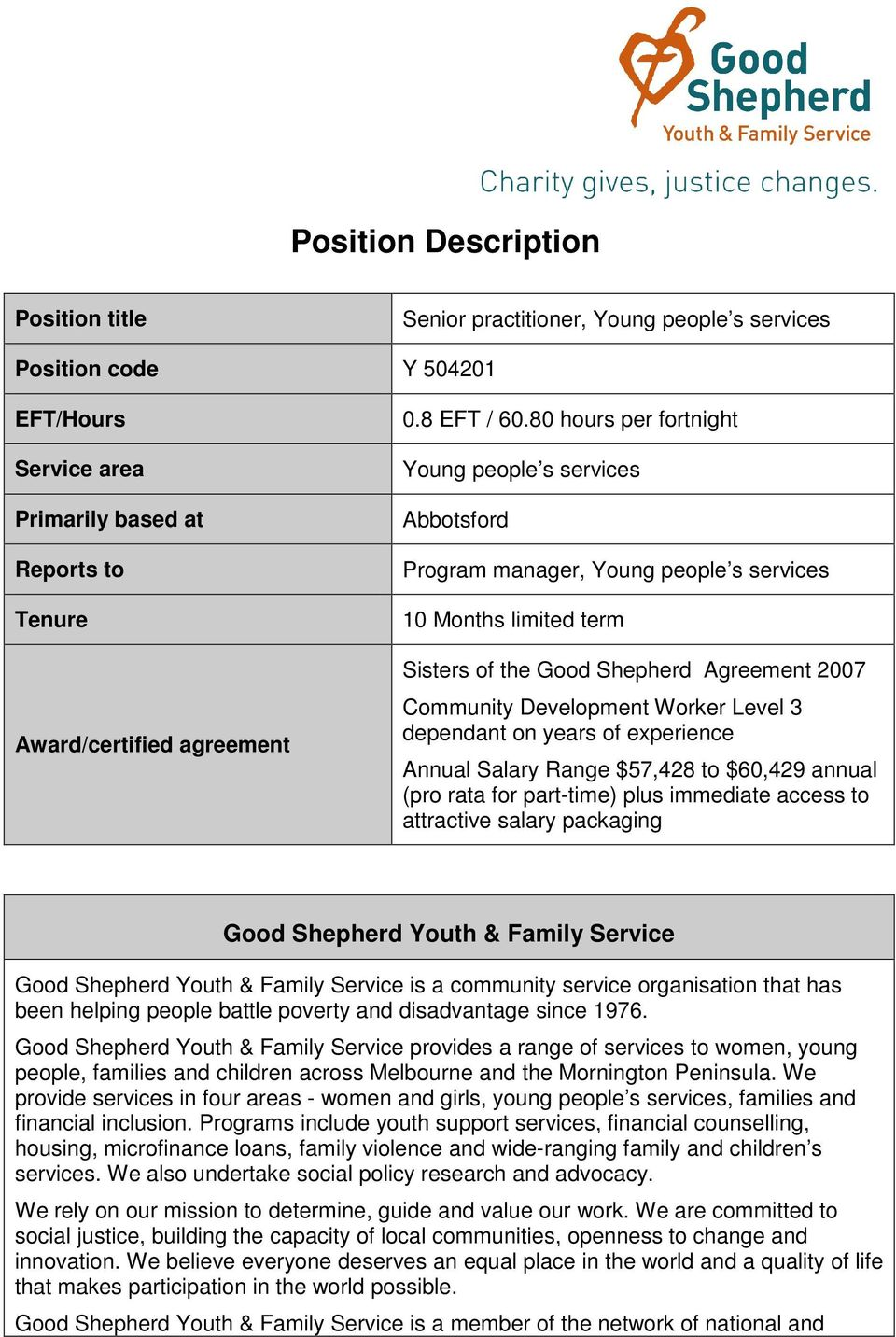 80 hours per fortnight Young people s services Abbotsford Program manager, Young people s services 10 Months limited term Sisters of the Good Shepherd Agreement 2007 Community Development Worker