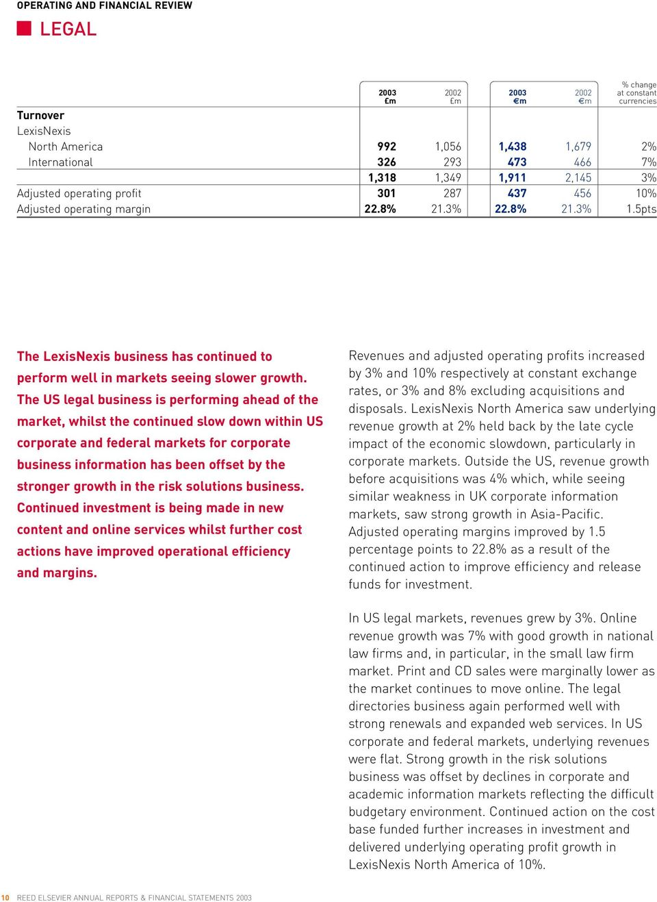 5pts The LexisNexis business has continued to perform well in markets seeing slower growth.