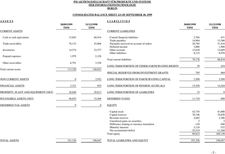 Other accruals 13,630 12,689 Other liabilities 8,133 8,978 Prepaid expenses 1,979 2,128 Total current liabilities 70,176 68,810 Other receivables 6,791 3,538 LONG TERM PORTION OF OTHER PARTICIPATING