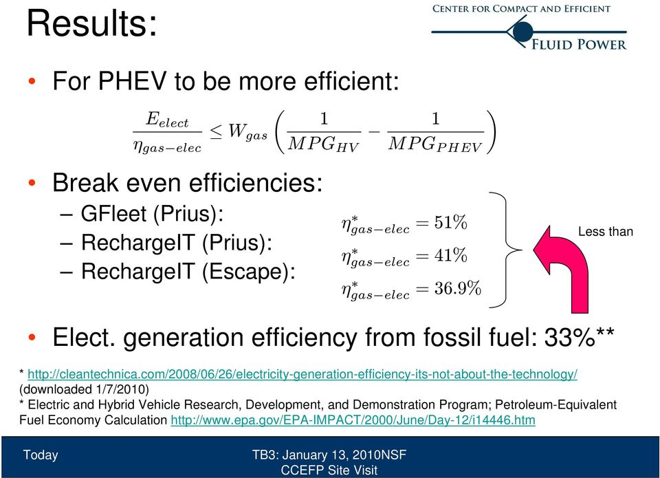generation efficiency from fossil fuel: 33%** * http://cleantechnica.