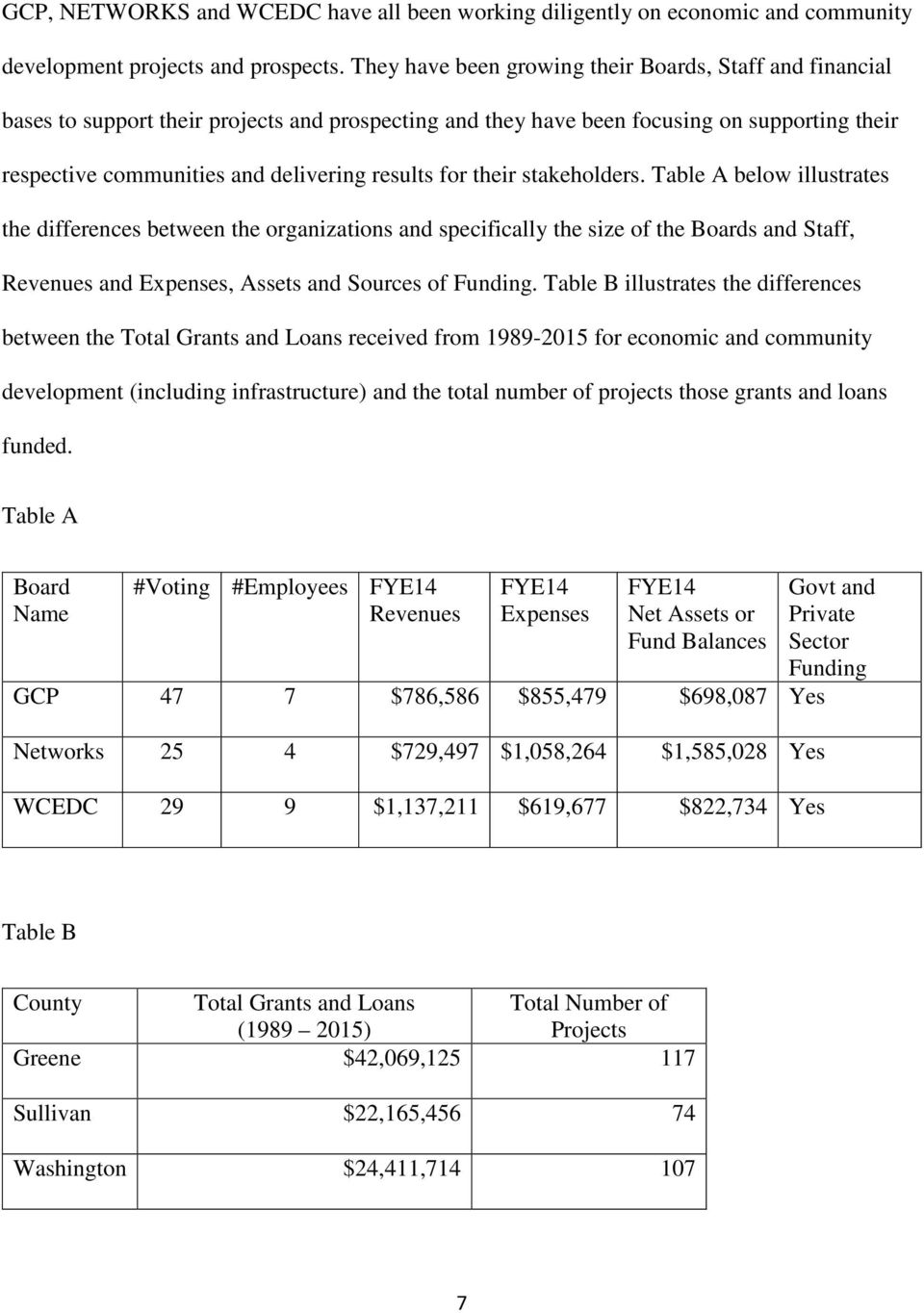 for their stakeholders. Table A below illustrates the differences between the organizations and specifically the size of the Boards and Staff, Revenues and Expenses, Assets and Sources of Funding.