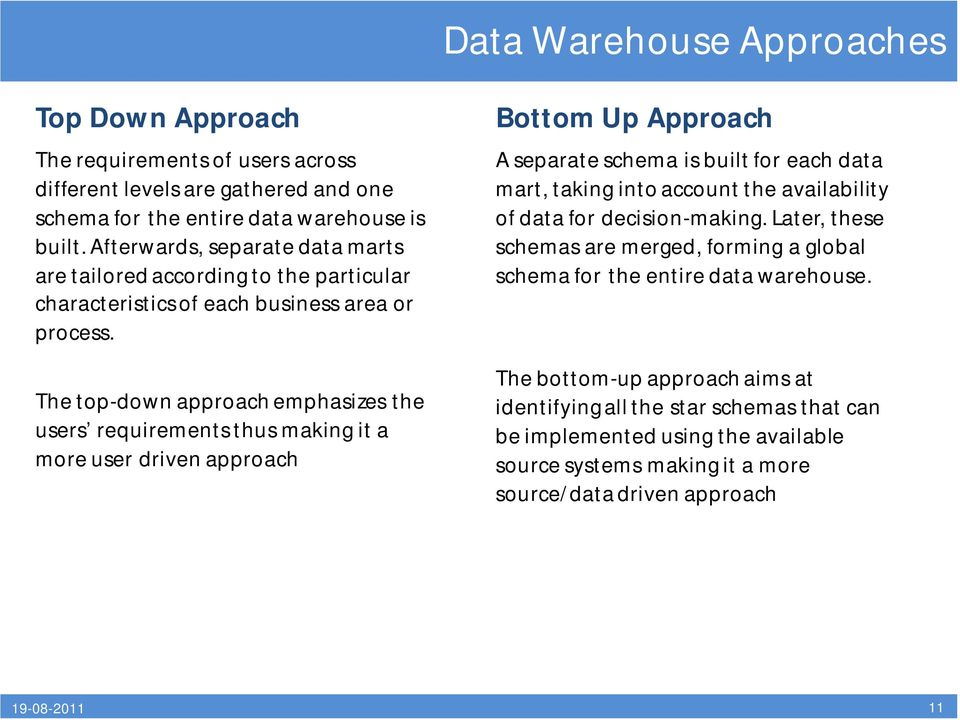 The top-down approach emphasizes the users requirements thus making it a more user driven approach Bottom Up Approach A separate schema is built for each data mart, taking into account the