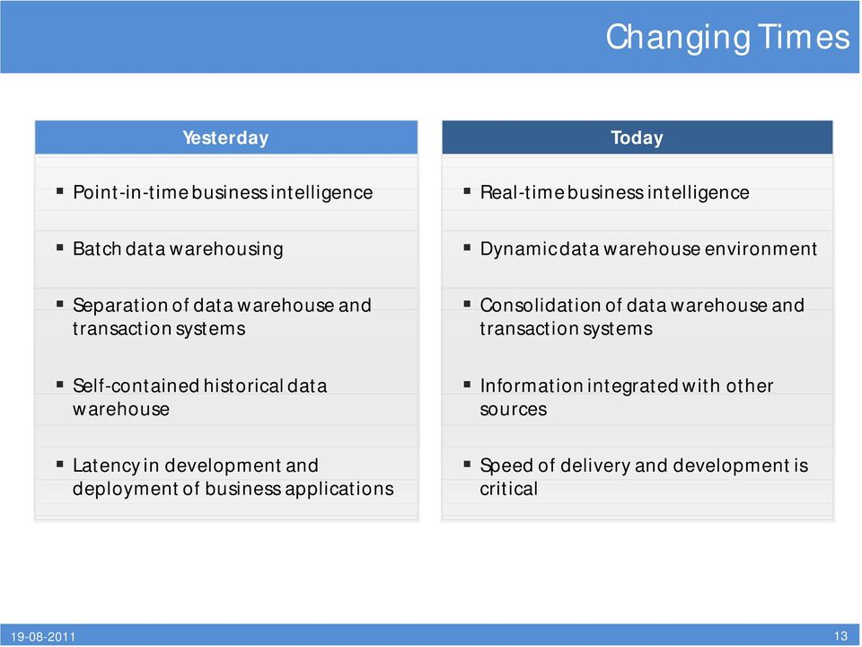 applications Today Real-time business intelligence Dynamic data warehouse environment Consolidation of data warehouse