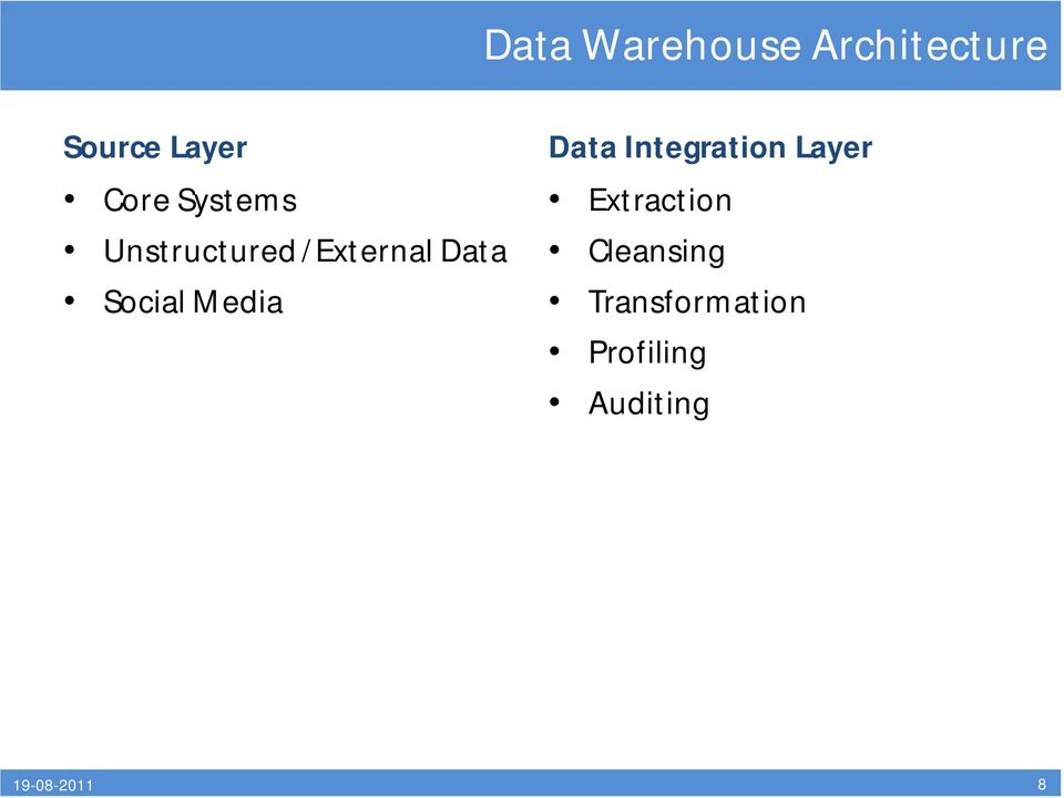 Media Data Integration Layer Extraction
