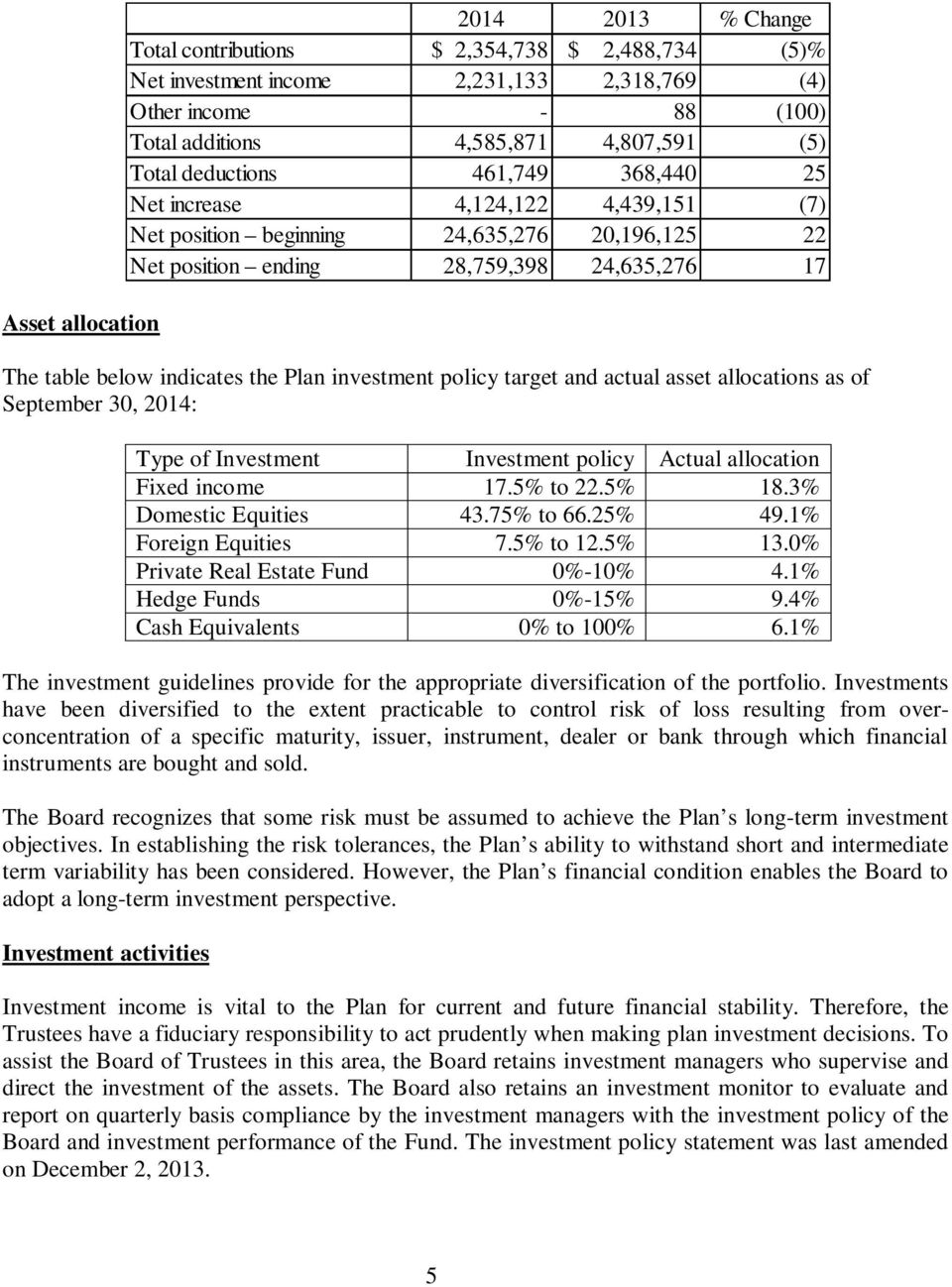 Plan investment policy target and actual asset allocations as of September 30, 2014: Type of Investment Investment policy Actual allocation Fixed income 17.5% to 22.5% 18.3% Domestic Equities 43.