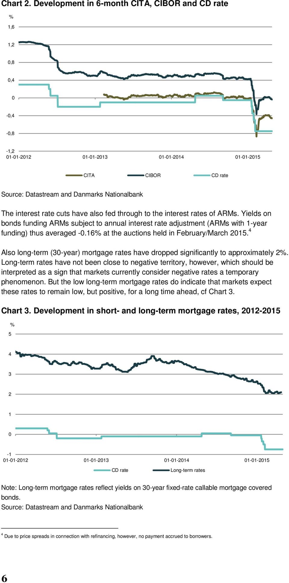 rate cuts have also fed through to the interest rates of ARMs. Yields on bonds funding ARMs subject to annual interest rate adjustment (ARMs with 1-year funding) thus averaged -0.
