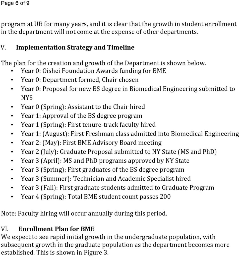 Year 0: Oishei Foundation Awards funding for BME Year 0: Department formed, Chair chosen Year 0: Proposal for new BS degree in Biomedical Engineering submitted to NYS Year 0 (Spring): Assistant to