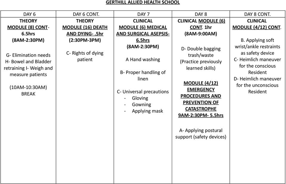 5hr AND SURGICAL ASEPSIS- (8AM-9:00AM) (2:30PM-3PM) C- Rights of dying patient A Hand washing B- Proper handling of linen C- Universal precautions - Gloving - Gowning - Applying mask D- Double