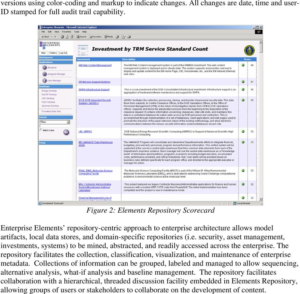 The repository facilitates the collection, classification, visualization, and maintenance of enterprise metadata.