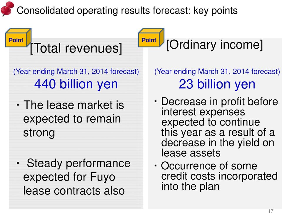 contracts also (Year ending March 31, 2014 forecast) 23 billion yen Decrease in profit before interest expenses expected to