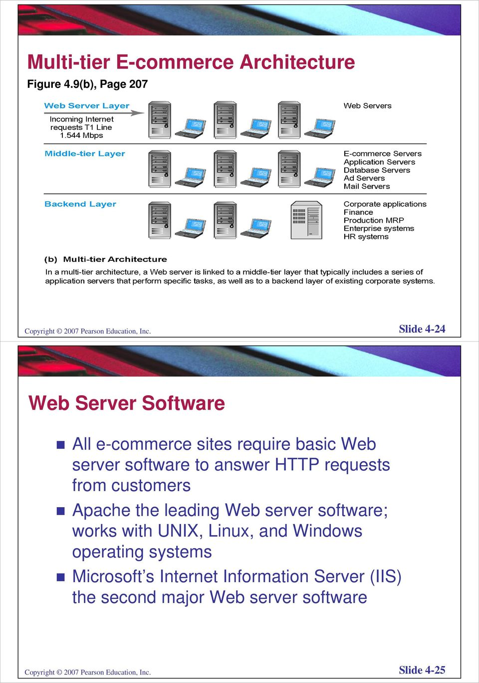 from customers Apache the leading Web server software; works with UNIX, Linux, and Windows operating systems