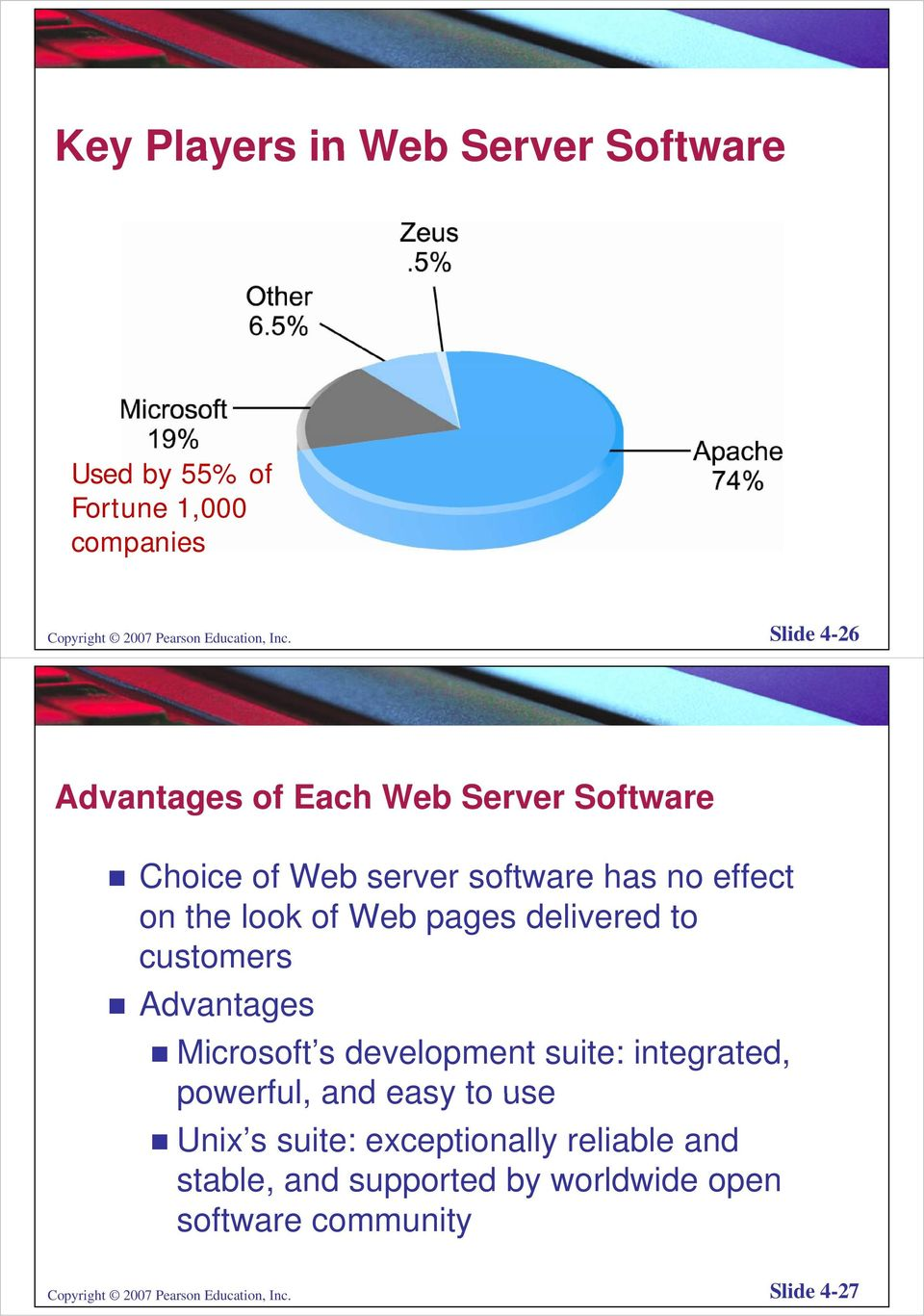 delivered to customers Advantages Microsoft s development suite: integrated, powerful, and easy to use Unix s suite: