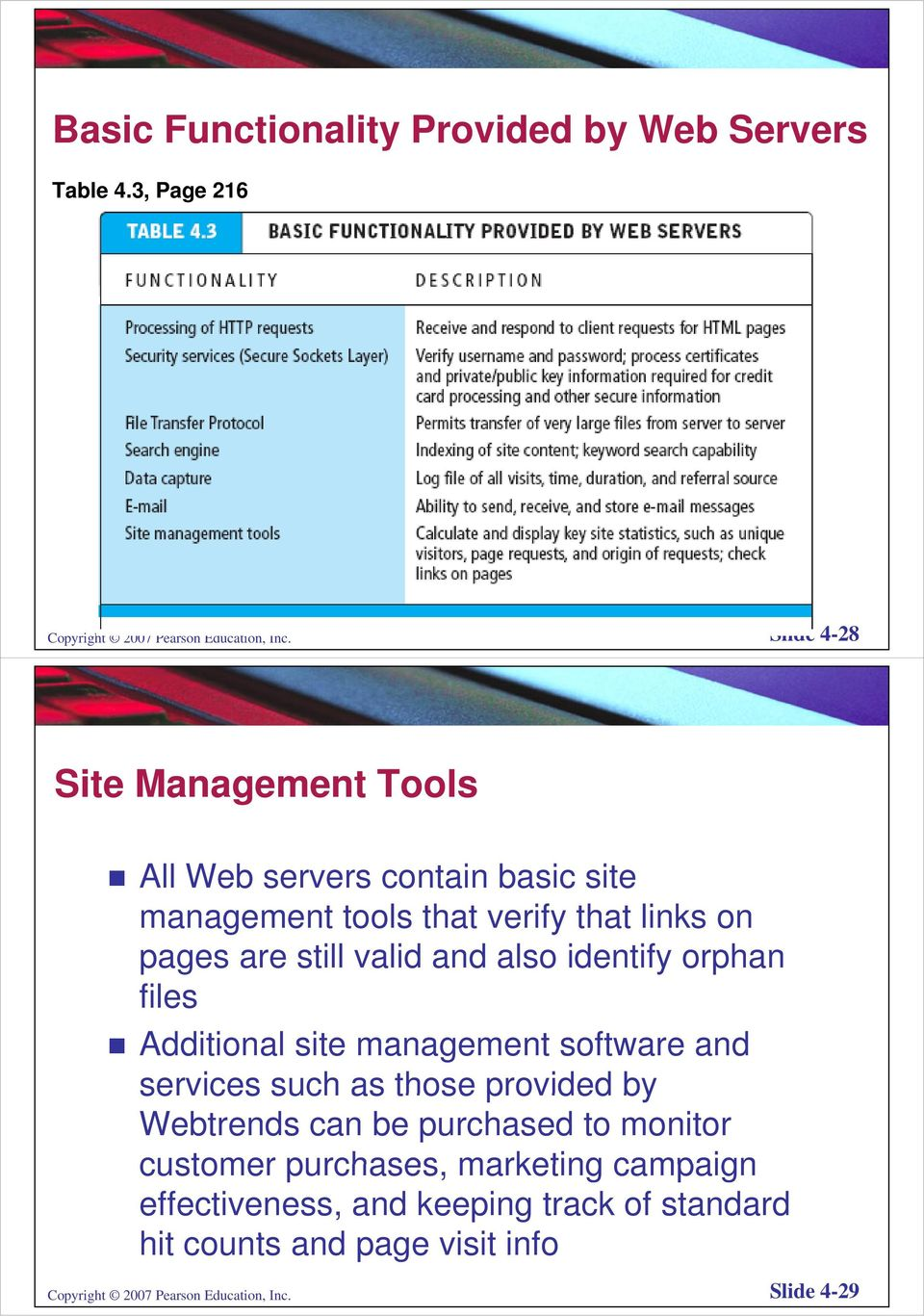 also identify orphan files Additional site management software and services such as those provided by Webtrends can be purchased to