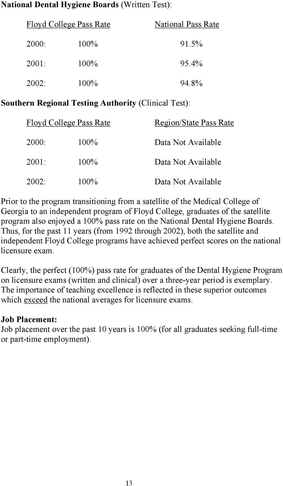 to the program transitioning from a satellite of the Medical College of Georgia to an independent program of Floyd College, graduates of the satellite program also enjoyed a 100% pass rate on the