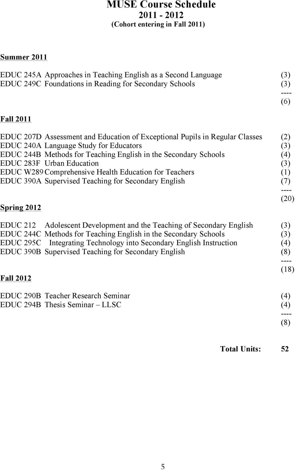 Schools (4) EDUC 283F Urban Education (3) EDUC W289 Comprehensive Health Education for Teachers (1) EDUC 390A Supervised Teaching for Secondary English (7) (20) Spring 2012 EDUC 212 Adolescent