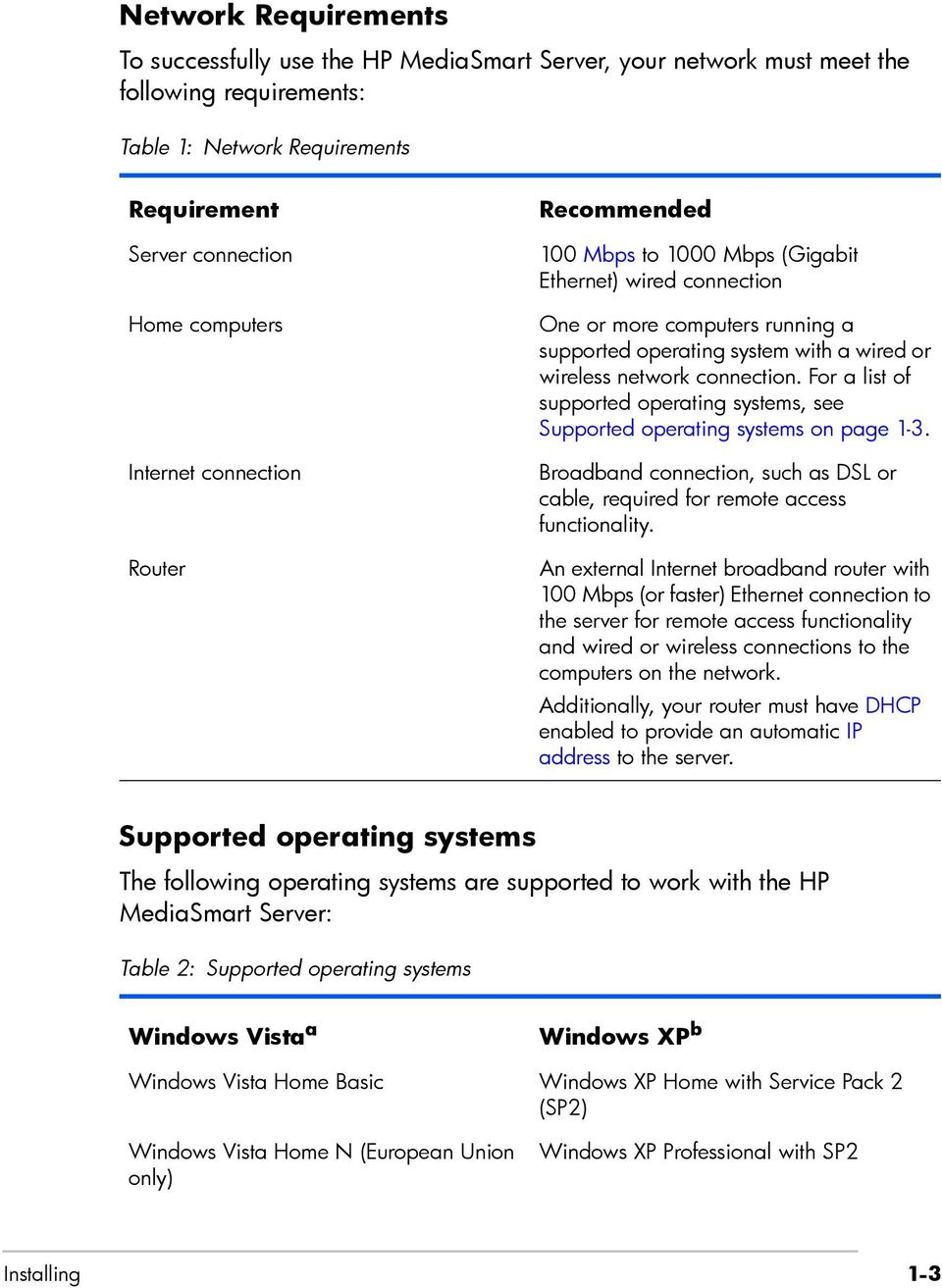 For a list of supported operating systems, see Supported operating systems on page 1-3. Broadband connection, such as DSL or cable, required for remote access functionality.