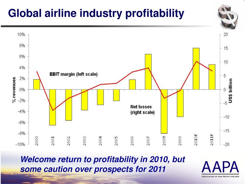 to profitability in 2010, but