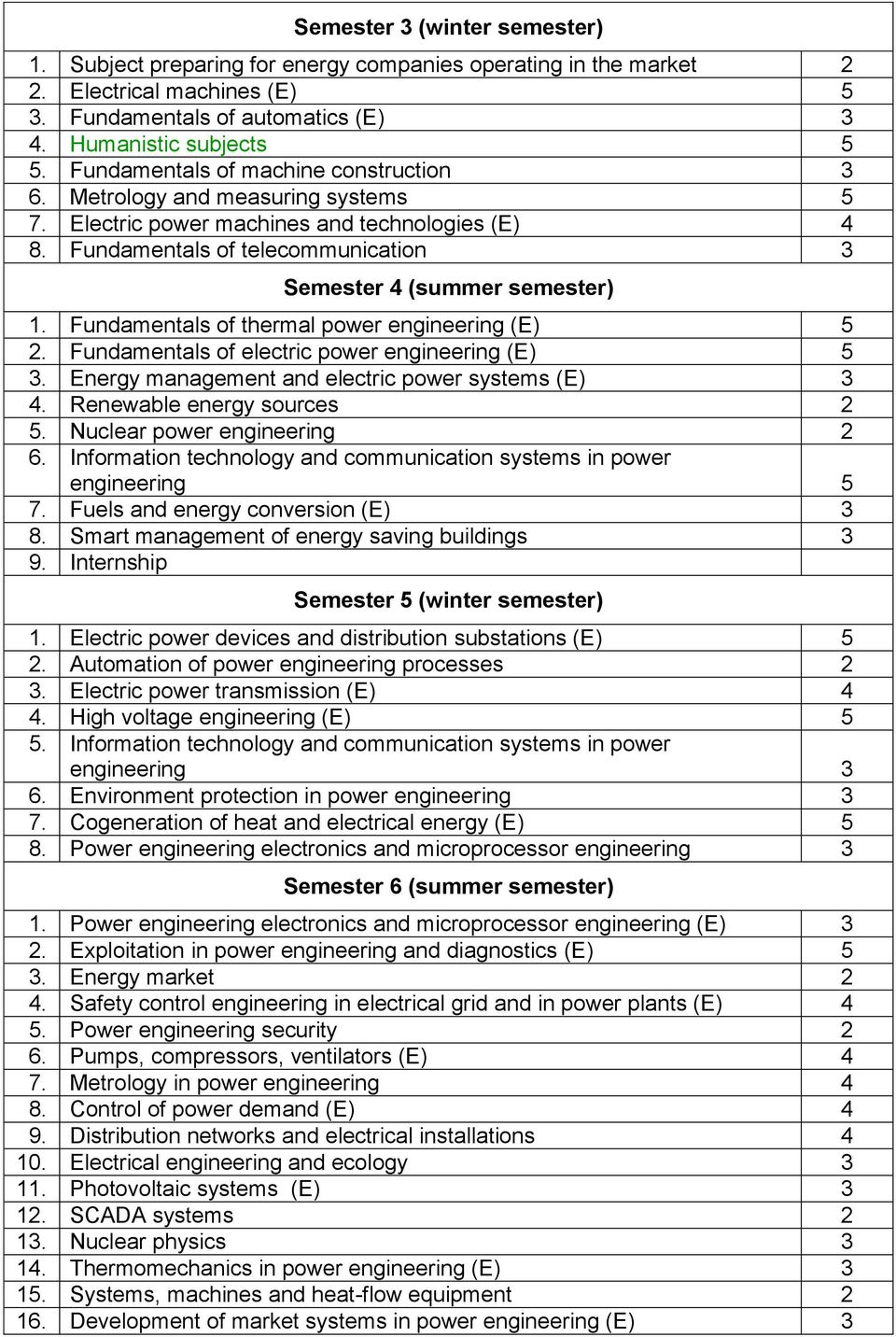Fundamentals of thermal power engineering (E) 5 2. Fundamentals of electric power engineering (E) 5 3. Energy management and electric power systems (E) 3 4. Renewable energy sources 2 5.