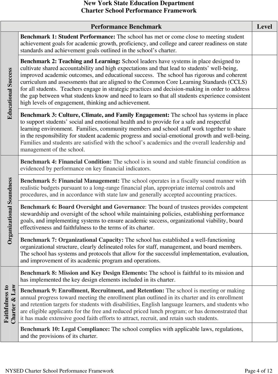 Benchmark 2: Teaching and Learning: School leaders have systems in place designed to cultivate shared accountability and high expectations and that lead to students well-being, improved academic