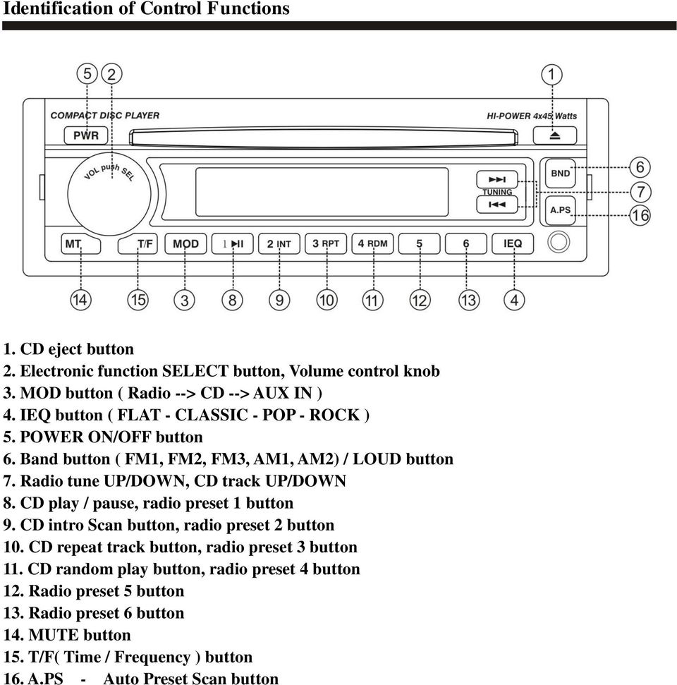 Radio tune UP/DOWN, CD track UP/DOWN 8. CD play / pause, radio preset 1 button 9. CD intro Scan button, radio preset 2 button 10.