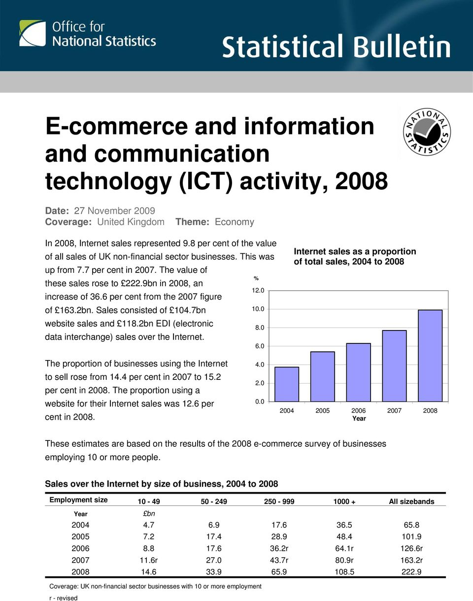9bn in 2008, an increase of 36.6 per cent from the 2007 figure of 163.2bn. Sales consisted of 104.7bn website sales and 118.2bn EDI (electronic data interchange) sales over the Internet. % 12.0 10.