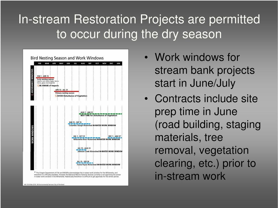 Contracts include site prep time in June (road building, staging