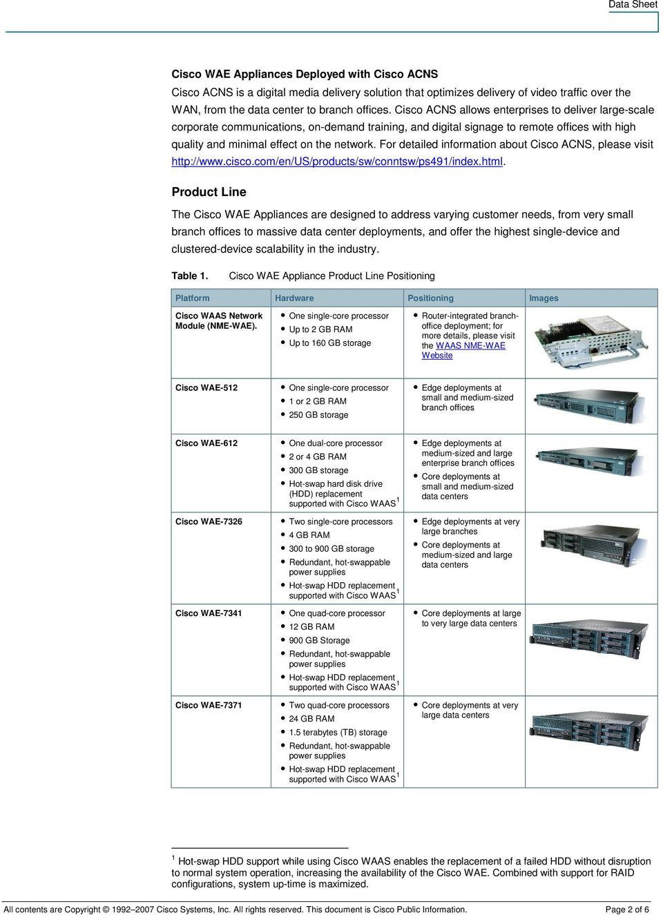 For detailed information about Cisco CNS, please visit http://www.cisco.com/en/us/products/sw/conntsw/ps491/index.html.