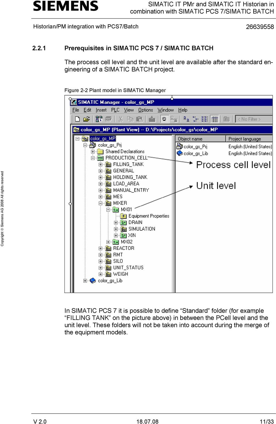 Figure 2-2 Plant model in SIMATIC Manager In SIMATIC PCS 7 it is possible to define Standard folder (for example