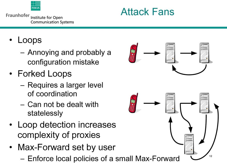 dealt with statelessly Loop detection increases complexity of