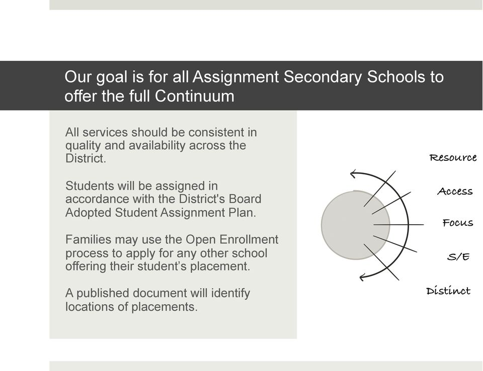 Students will be assigned in accordance with the District's Board Adopted Student Assignment Plan.