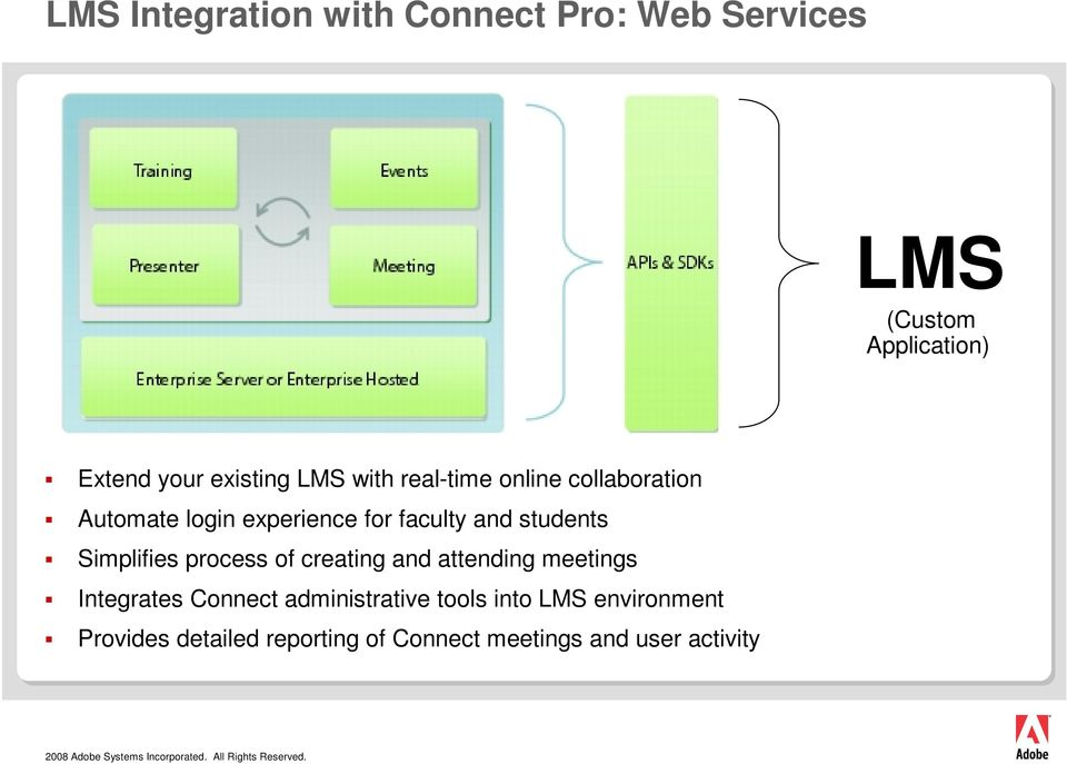 creating and attending meetings Integrates Connect administrative tools into LMS environment Provides