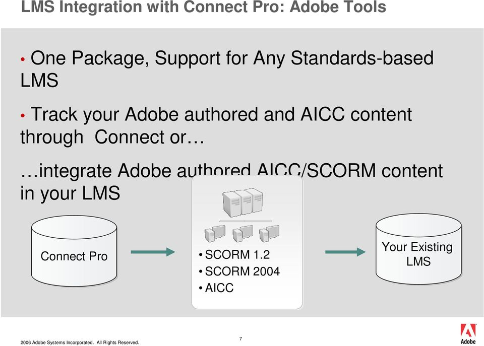 content through Connect or integrate Adobe authored AICC/SCORM