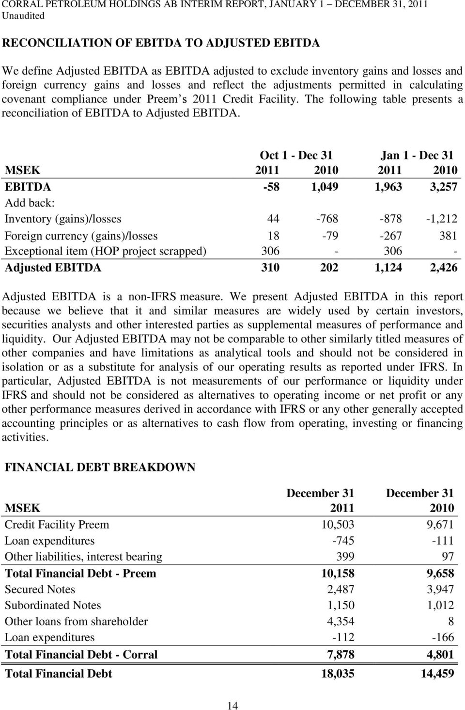 The following table presents a reconciliation of EBITDA to Adjusted EBITDA.
