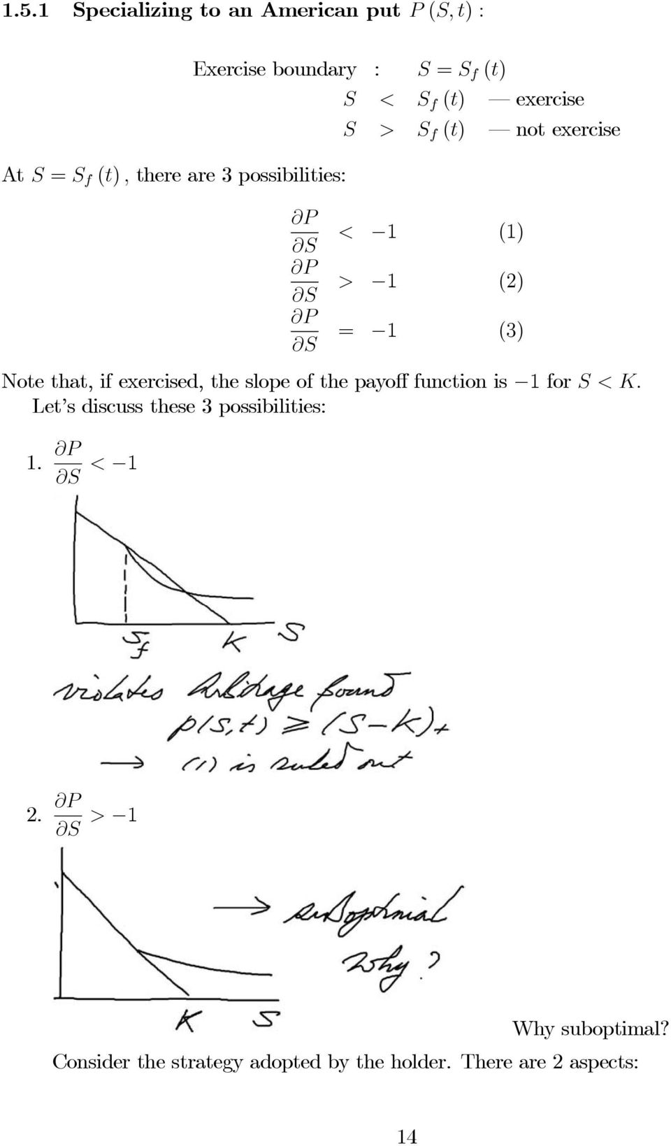 Note that, if exercised, the slope of the payoff function is 1 for S<K.