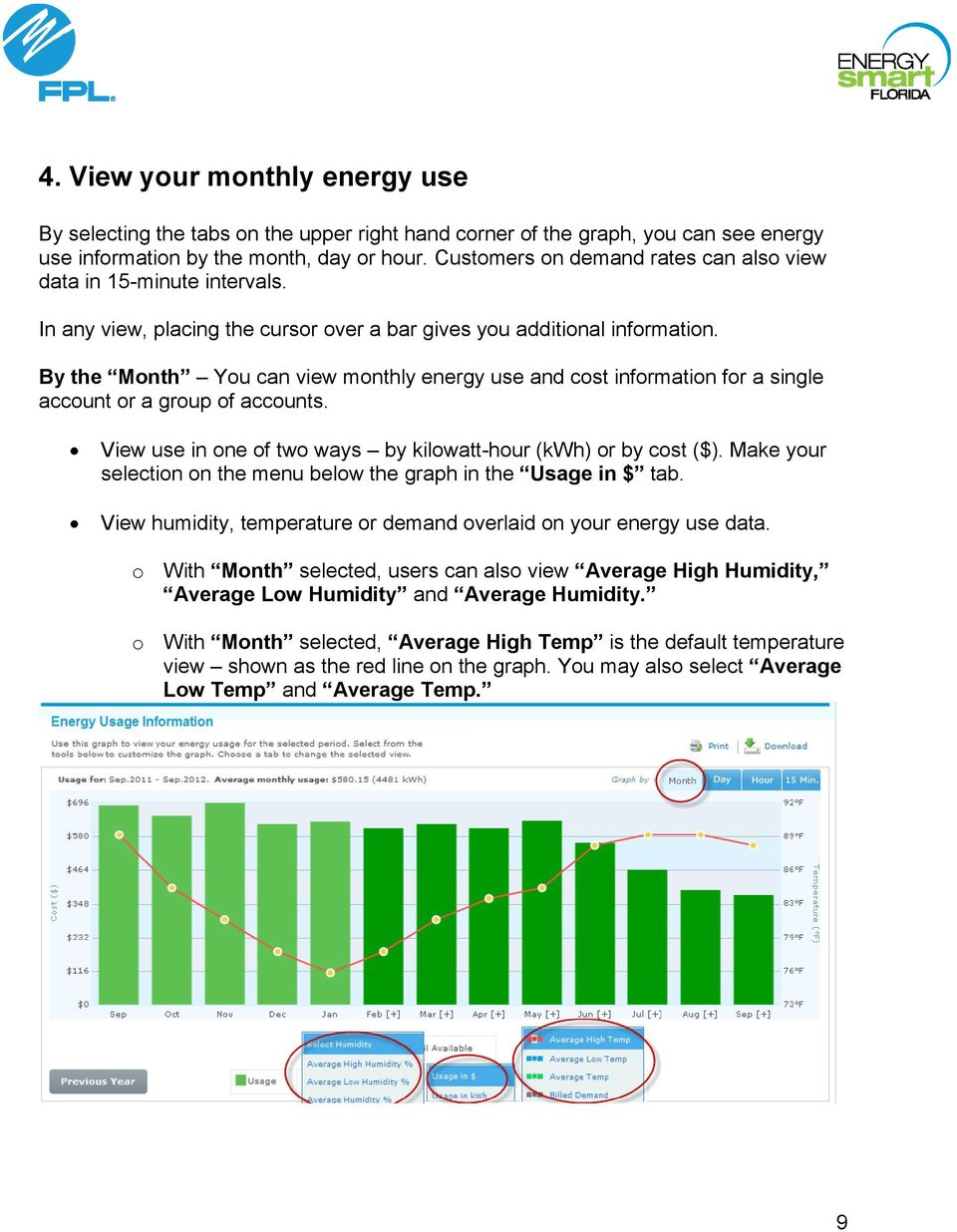 By the Month You can view monthly energy use and cost information for a single account or a group of accounts. View use in one of two ways by kilowatt-hour (kwh) or by cost ($).
