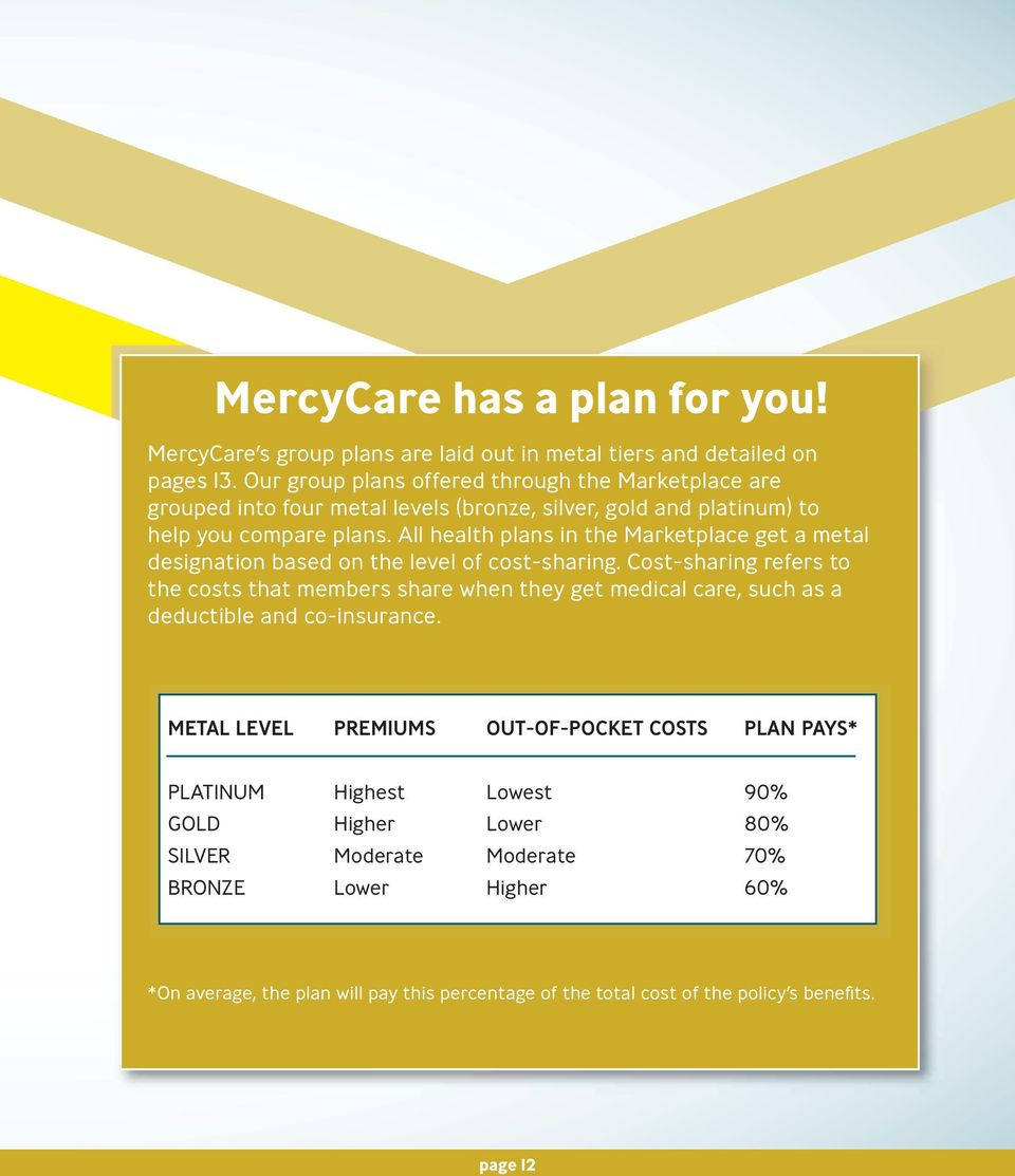 All health plans in the Marketplace get a metal designation based on the level of cost-sharing.