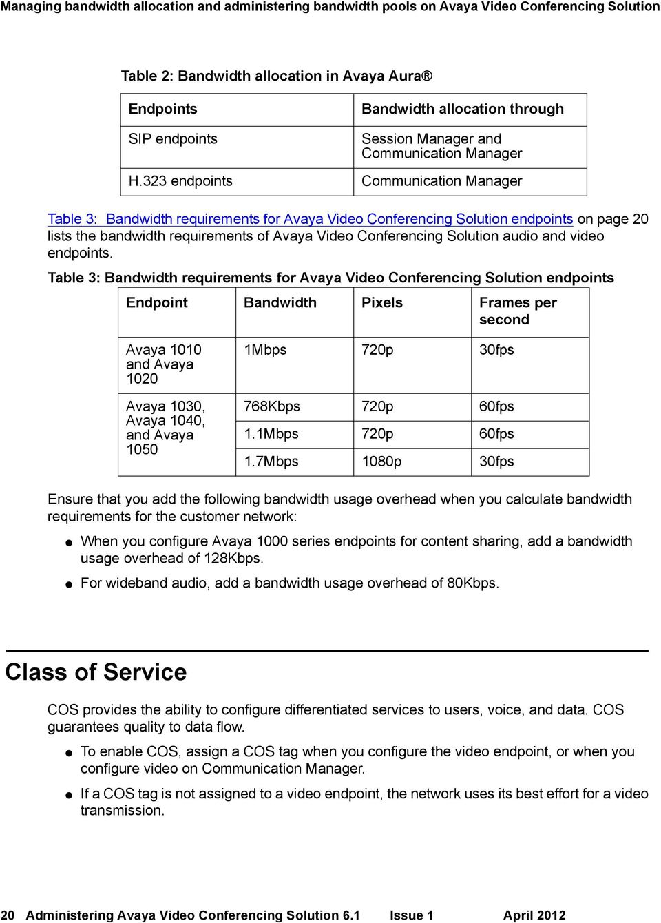 323 endpoints Communication Manager Table 3: Bandwidth requirements for Avaya Video Conferencing Solution endpoints on page 20 lists the bandwidth requirements of Avaya Video Conferencing Solution
