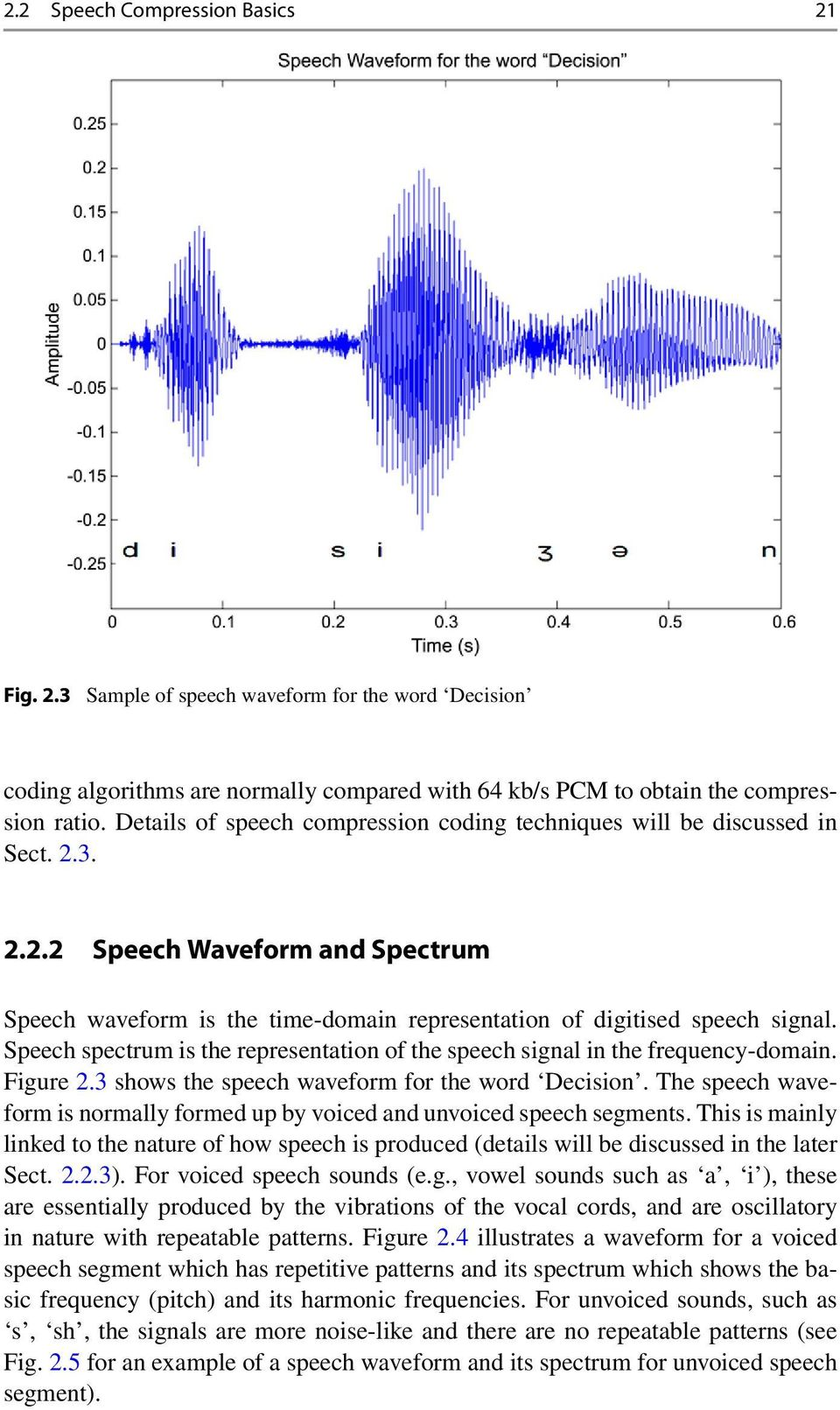 Speech spectrum is the representation of the speech signal in the frequency-domain. Figure 2.3 shows the speech waveform for the word Decision.
