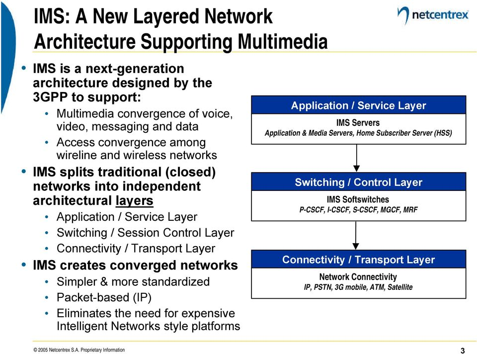 Connectivity / Transport Layer IMS creates converged networks Simpler & more standardized Packet-based (IP) Eliminates the need for expensive Intelligent Networks style platforms Application /
