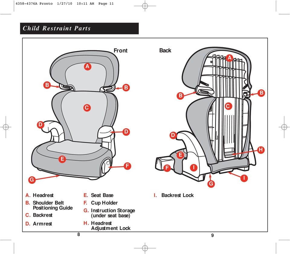 Backrest Lock B. Shoulder Belt Positioning Guide C. Backrest F.