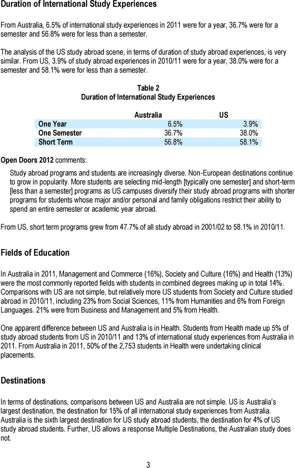 0% were for a semester and 58.1% were for less than a semester. Table 2 Duration of International Study Experiences Australia US One Year 6.5% 3.9% One Semester 36.7% 38.0% Short Term 56.8% 58.
