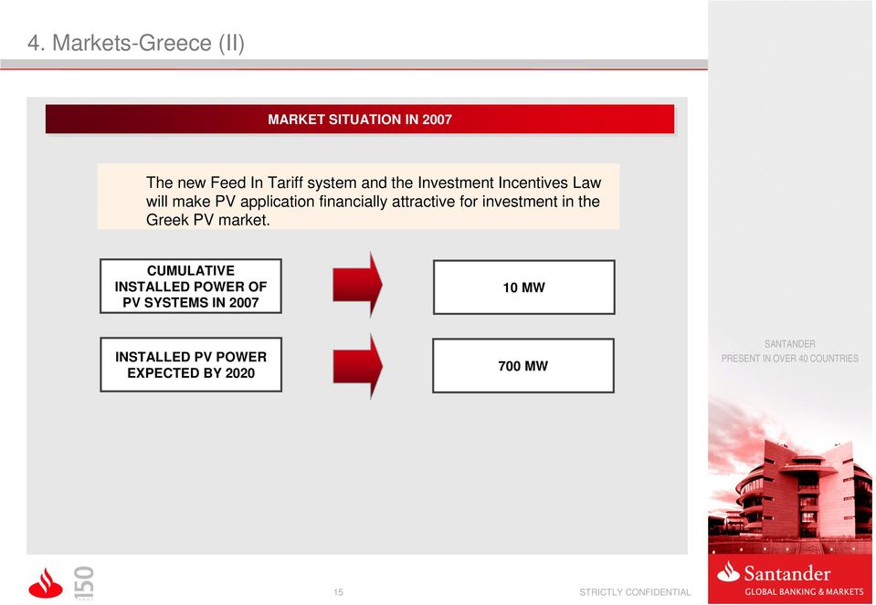 attractive for investment in the Greek PV market.