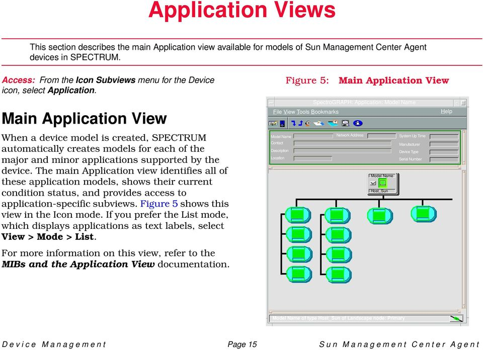 Figure 5: Main Application View Main Application View When a device model is created, SPECTRUM automatically creates models for each of the major and minor applications supported by the device.