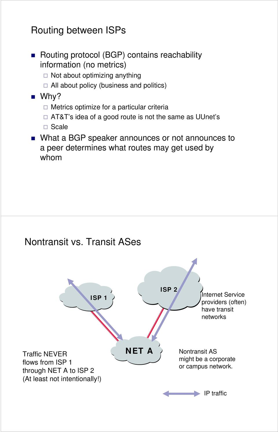 Metrics optimize for a particular criteria AT&T s idea of a good route is not the same as UUnet s Scale What a BGP speaker announces or not announces to a