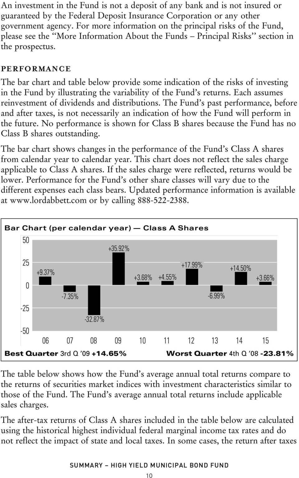 PERFORMANCE The bar chart and table below provide some indication of the risks of investing in the Fund by illustrating the variability of the Fund s returns.