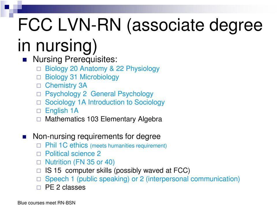 Non-nursing requirements for degree Phil 1C ethics (meets humanities requirement) Political science 2 Nutrition (FN 35 or 40) IS